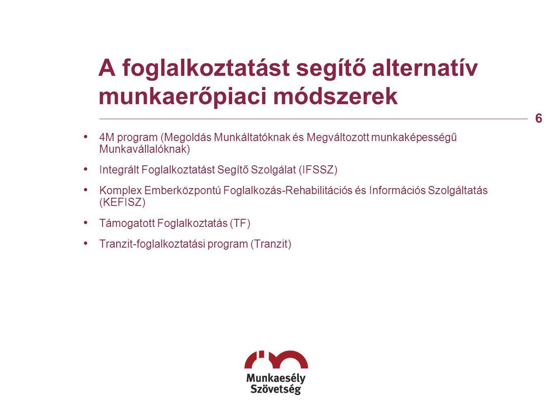 A foglalkoztatást segítő alternatív munkaerőpiaci módszerek • 4M program (Megoldás Munkáltatóknak és Megváltozott munkaképességű Munkavállalóknak) • Integrált Foglalkoztatást Segítő Szolgálat (IFSSZ) • Komplex Emberközpontú Foglalkozás-Rehabilitációs és Információs Szolgáltatás (KEFISZ) • Támogatott Foglalkoztatás (TF) • Tranzit-foglalkoztatási program (Tranzit) 6