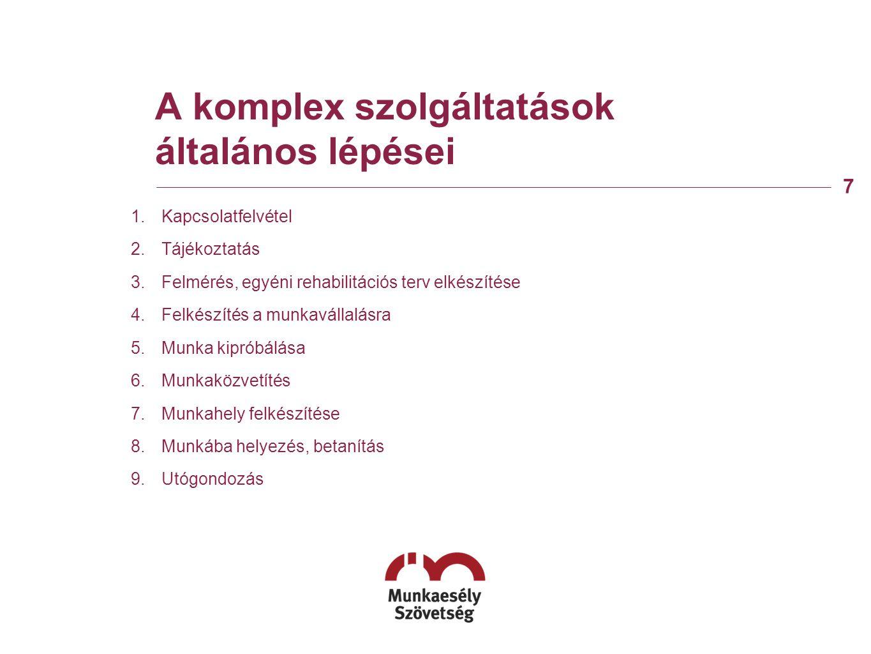 A komplex szolgáltatások általános lépései 1.Kapcsolatfelvétel 2.Tájékoztatás 3.Felmérés, egyéni rehabilitációs terv elkészítése 4.Felkészítés a munkavállalásra 5.Munka kipróbálása 6.Munkaközvetítés 7.Munkahely felkészítése 8.Munkába helyezés, betanítás 9.Utógondozás 7