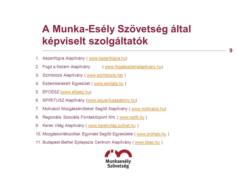 A Munka-Esély Szövetség által képviselt szolgáltatók 1. Kézenfogva Alapítvány ( www.kezenfogva.hu)www.kezenfogva.hu 2. Fogd a Kezem Alapítvány( www.fo