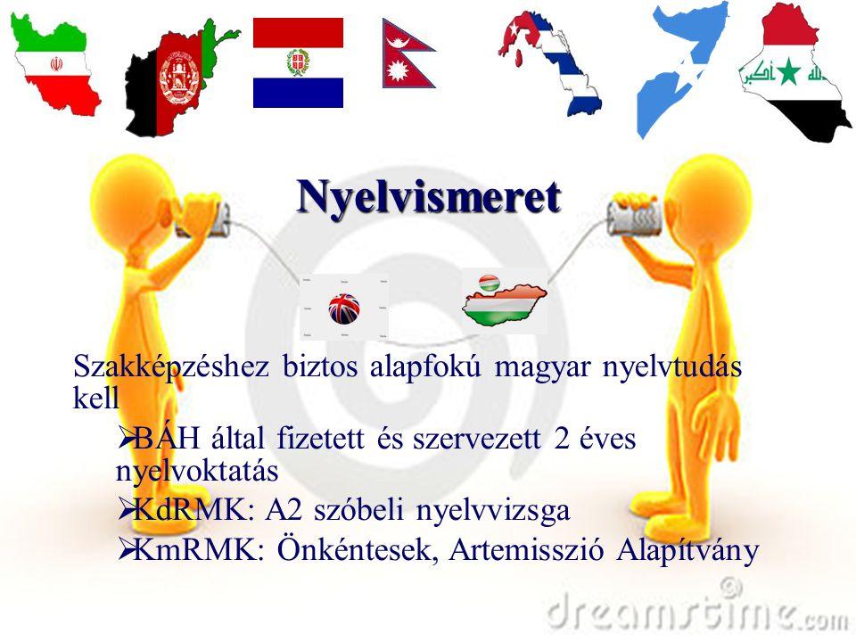 Nyelvismeret Szakképzéshez biztos alapfokú magyar nyelvtudás kell  BÁH által fizetett és szervezett 2 éves nyelvoktatás  KdRMK: A2 szóbeli nyelvvizsga  KmRMK: Önkéntesek, Artemisszió Alapítvány