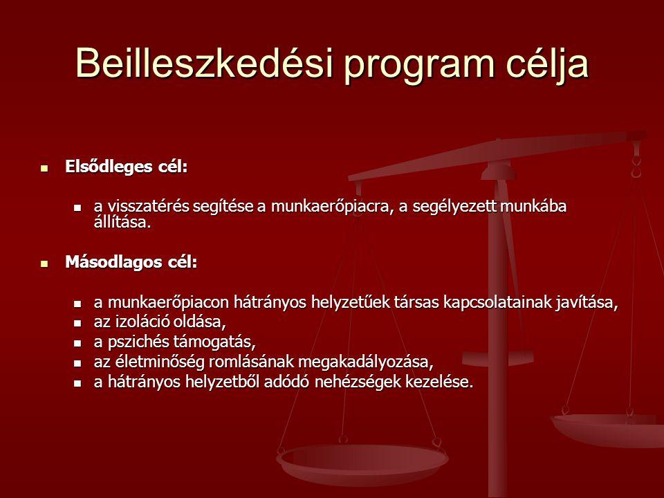 Beilleszkedési program célja  Elsődleges cél:  a visszatérés segítése a munkaerőpiacra, a segélyezett munkába állítása.