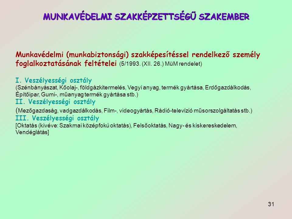 31 MUNKAVÉDELMI SZAKKÉPZETTSÉGŰ SZAKEMBER Munkavédelmi (munkabiztonsági) szakképesítéssel rendelkező személy foglalkoztatásának feltételei (5/1993. (X