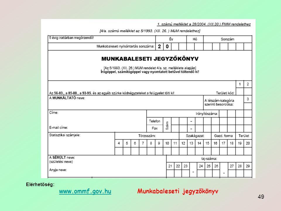 49 www.ommf.gov.huwww.ommf.gov.hu Munkabaleseti jegyzőkönyv Elérhetőség: