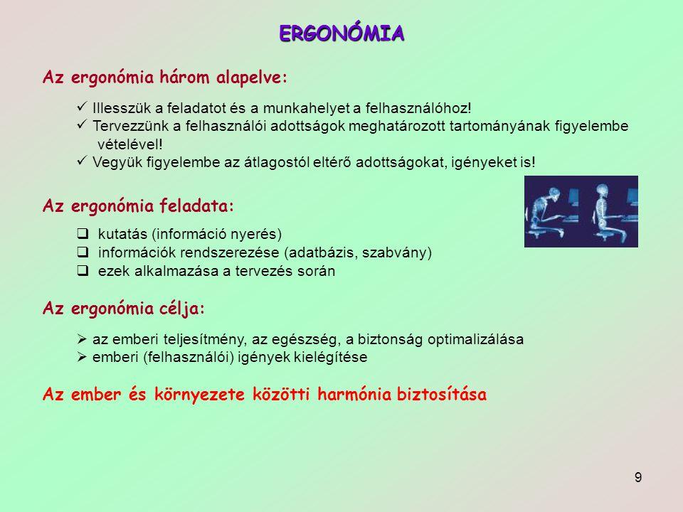 9 ERGONÓMIA Az ergonómia három alapelve:  Illesszük a feladatot és a munkahelyet a felhasználóhoz!  Tervezzünk a felhasználói adottságok meghatározo