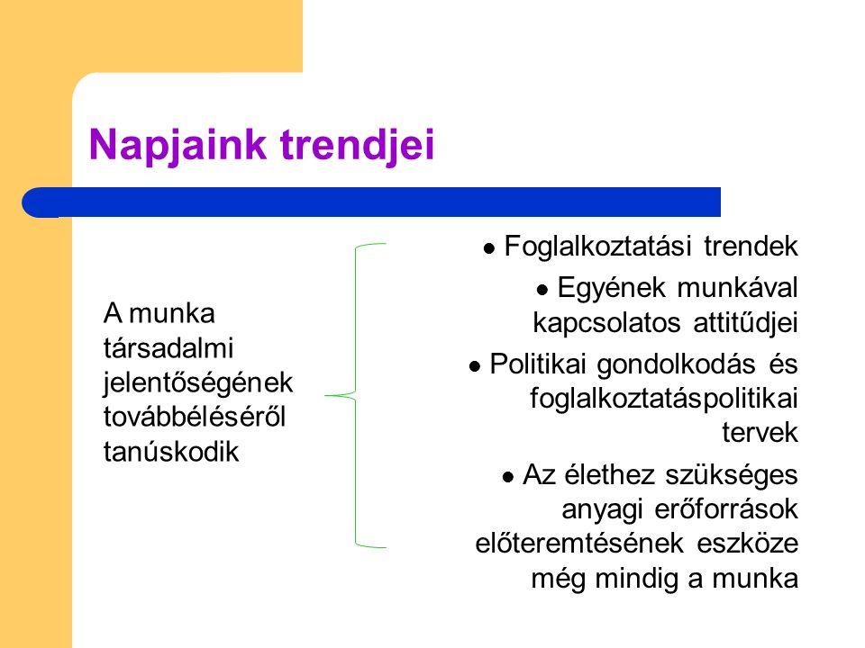 Napjaink trendjei  Foglalkoztatási trendek  Egyének munkával kapcsolatos attitűdjei  Politikai gondolkodás és foglalkoztatáspolitikai tervek  Az é