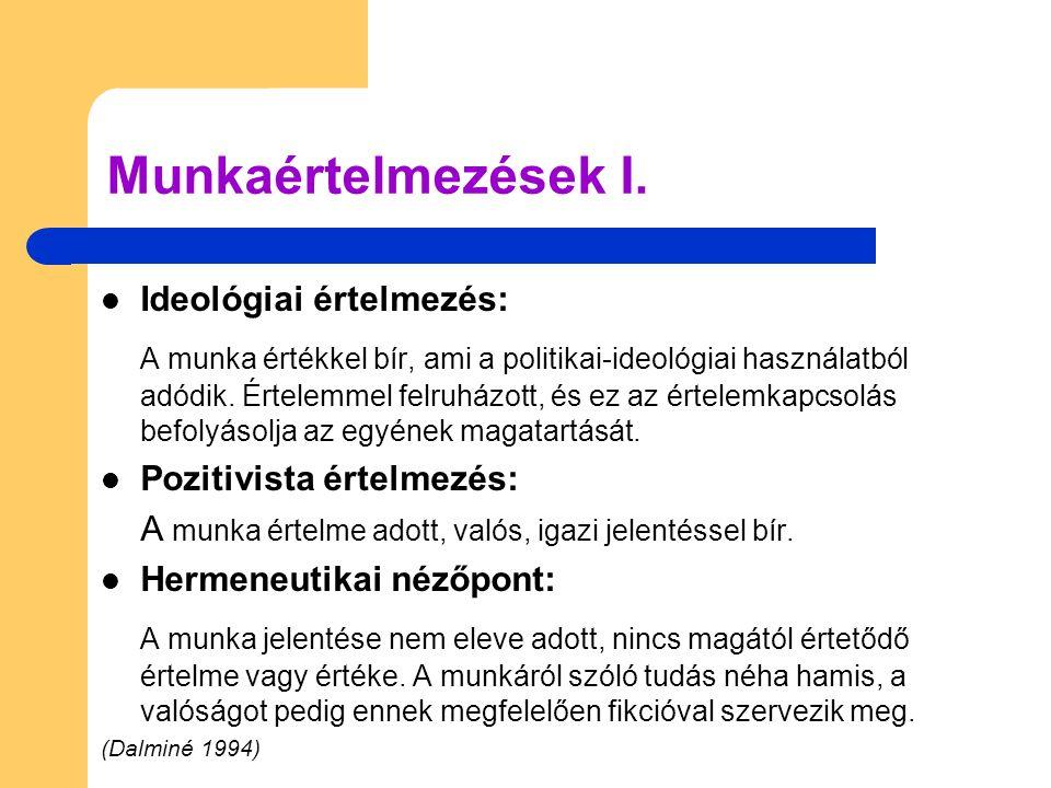 Munkaértelmezések I.  Ideológiai értelmezés: A munka értékkel bír, ami a politikai-ideológiai használatból adódik. Értelemmel felruházott, és ez az é