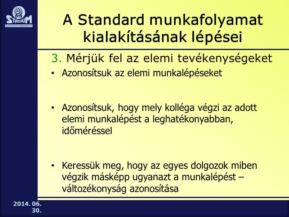2014.06. 30. A Standard munkafolyamat kialakításának lépései 3.