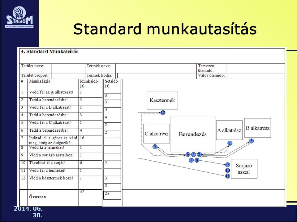 2014. 06. 30. Standard munkautasítás