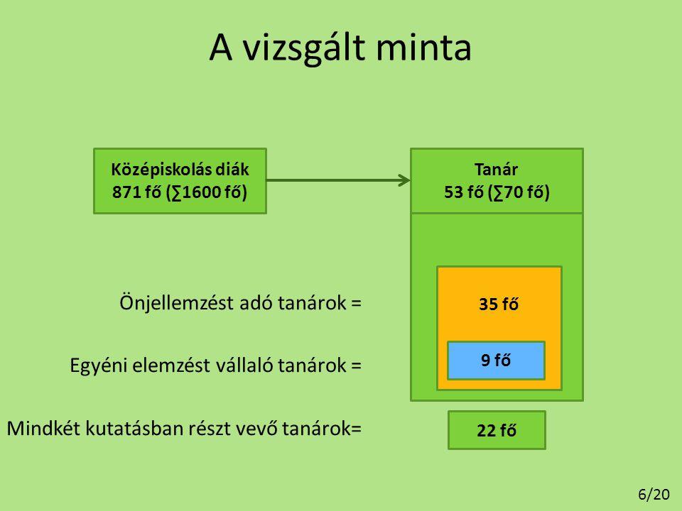HOMLOKZATÓVÓ TENDENCIÁK MEGJELENÉSE
