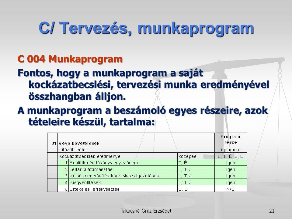 C/ Tervezés, munkaprogram C 004 Munkaprogram Fontos, hogy a munkaprogram a saját kockázatbecslési, tervezési munka eredményével összhangban álljon. A
