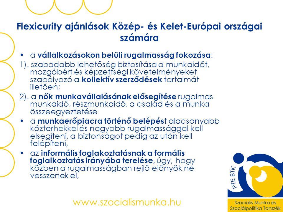 Flexicurity ajánlások Közép- és Kelet-Európai országai számára •a vállalkozásokon belüli rugalmasság fokozása : 1).