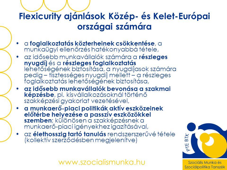 www.szocialismunka.hu Flexicurity ajánlások Közép- és Kelet-Európai országai számára •a foglalkoztatás közterheinek csökkentése, a munkaügyi ellenőrzés hatékonyabbá tétele, •az idősebb munkavállalók számára a részleges nyugdíj és a részleges foglalkoztatás lehetőségének biztosítása, a nyugdíjasok számára pedig – tisztességes nyugdíj mellett – a részleges foglalkoztatás lehetőségének biztosítása, • az idősebb munkavállalók bevonása a szakmai képzésbe, pl.