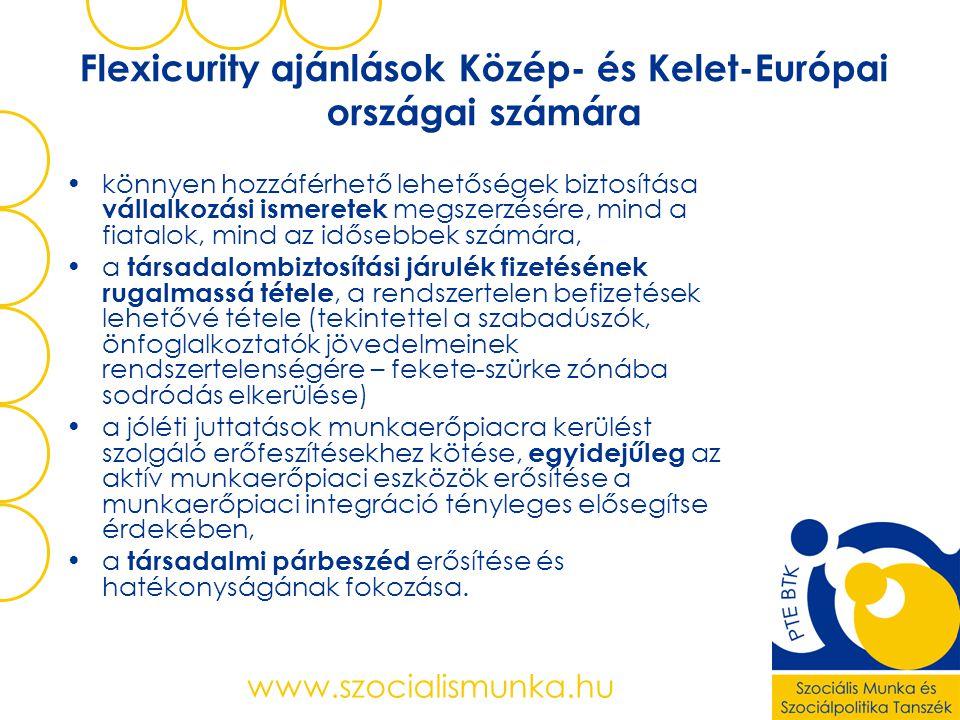 www.szocialismunka.hu Flexicurity ajánlások Közép- és Kelet-Európai országai számára •könnyen hozzáférhető lehetőségek biztosítása vállalkozási ismeretek megszerzésére, mind a fiatalok, mind az idősebbek számára, •a társadalombiztosítási járulék fizetésének rugalmassá tétele, a rendszertelen befizetések lehetővé tétele (tekintettel a szabadúszók, önfoglalkoztatók jövedelmeinek rendszertelenségére – fekete-szürke zónába sodródás elkerülése) •a jóléti juttatások munkaerőpiacra kerülést szolgáló erőfeszítésekhez kötése, egyidejűleg az aktív munkaerőpiaci eszközök erősítése a munkaerőpiaci integráció tényleges elősegítse érdekében, •a társadalmi párbeszéd erősítése és hatékonyságának fokozása.