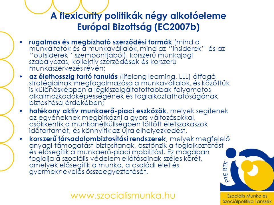 www.szocialismunka.hu A flexicurity politikák négy alkotóeleme Európai Bizottság (EC2007b) • rugalmas és megbízható szerződési formák (mind a munkáltatók és a munkavállalók, mind az ''insiderek'' és az ''outsiderek'' szempontjából), korszerű munkajogi szabályozás, kollektív szerződések és korszerű munkaszervezés révén; • az élethosszig tartó tanulás (lifelong learning, LLL) átfogó stratégiáinak megfogalmazása a munkavállalók, és közöttük is különösképpen a legkiszolgáltatottabbak folyamatos alkalmazkodóképességének és foglalkoztathatóságának biztosítása érdekében; • hatékony aktív munkaerő-piaci eszközök, melyek segítenek az egyéneknek megbirkózni a gyors változásokkal, csökkentik a munkanélküliségben töltött életszakaszok időtartamát, és könnyítik az újra elhelyezkedést.