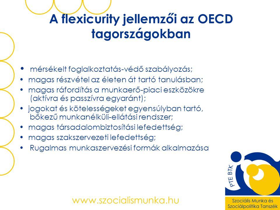 www.szocialismunka.hu