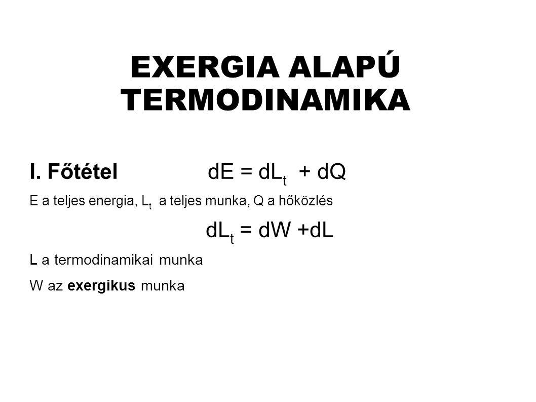 EXERGIA ALAPÚ TERMODINAMIKA I.