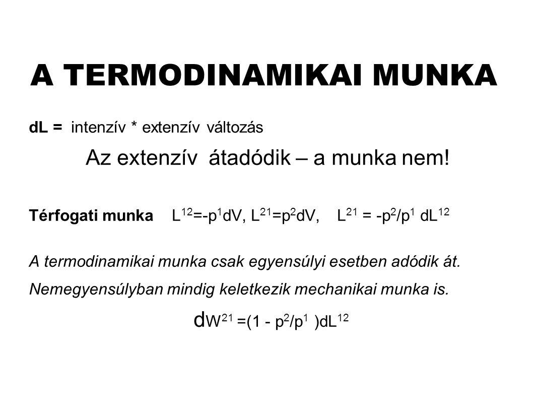 A TERMODINAMIKAI MUNKA dL = intenzív * extenzív változás Az extenzív átadódik – a munka nem.