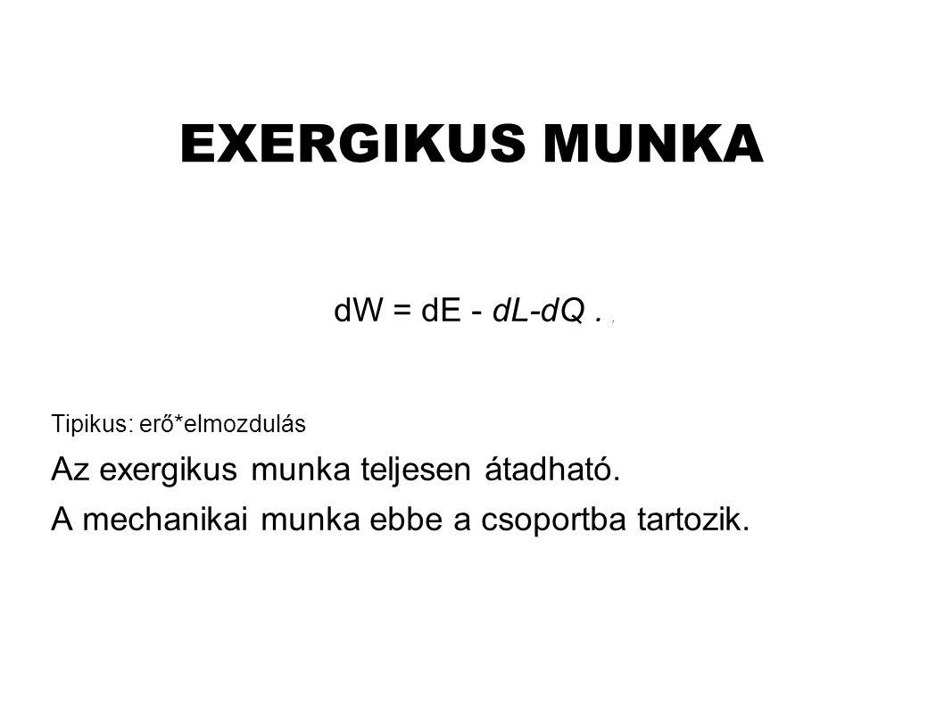 EXERGIKUS MUNKA dW = dE - dL-dQ., Tipikus: erő*elmozdulás Az exergikus munka teljesen átadható.