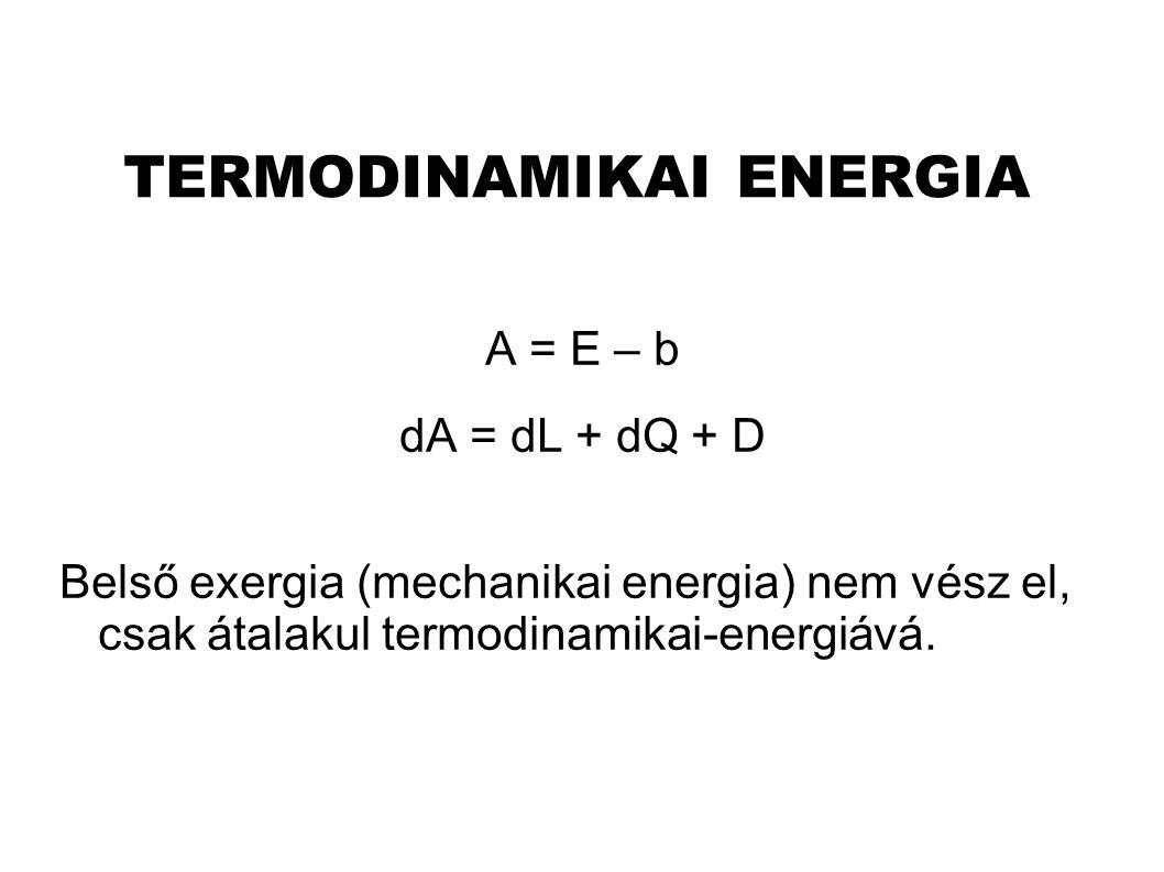 TERMODINAMIKAI ENERGIA A = E – b dA = dL + dQ + D Belső exergia (mechanikai energia) nem vész el, csak átalakul termodinamikai-energiává.