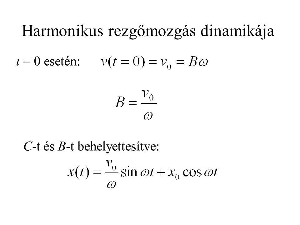 t = 0 esetén: Harmonikus rezgőmozgás dinamikája C-t és B-t behelyettesítve: