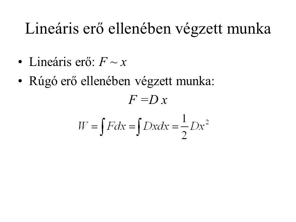 Lineáris erő ellenében végzett munka •Lineáris erő: F ~ x •Rúgó erő ellenében végzett munka: F =D x