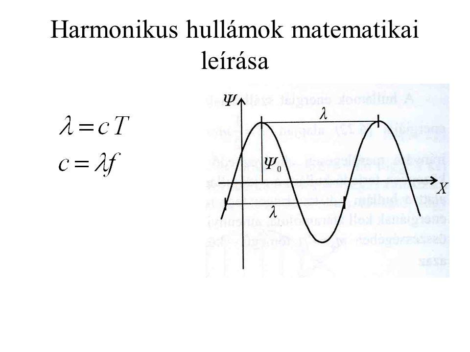 Harmonikus hullámok matematikai leírása