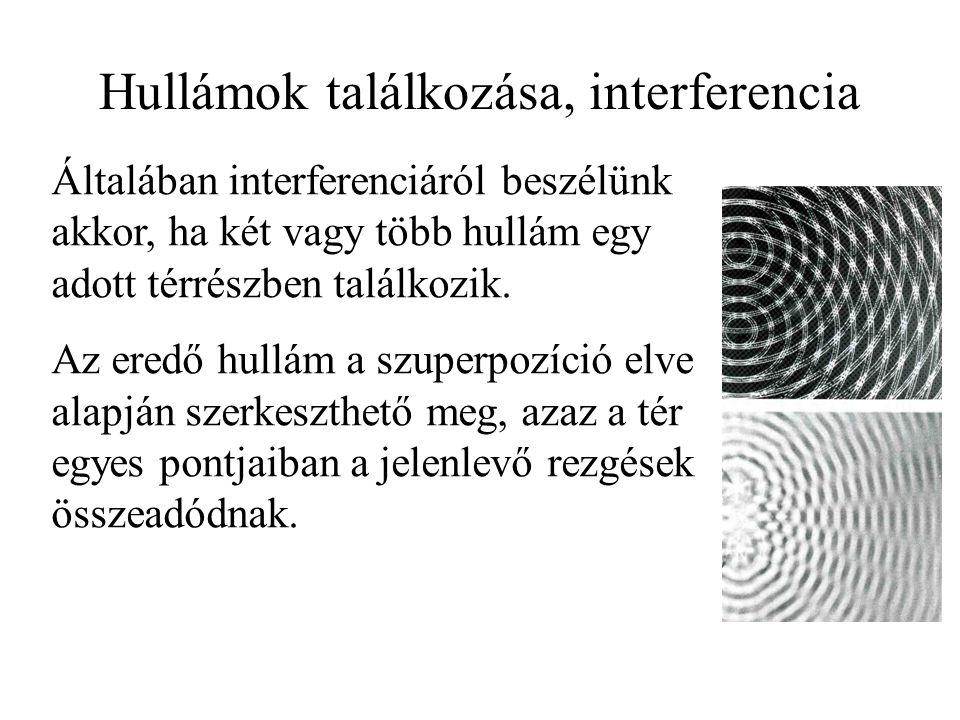 Általában interferenciáról beszélünk akkor, ha két vagy több hullám egy adott térrészben találkozik.