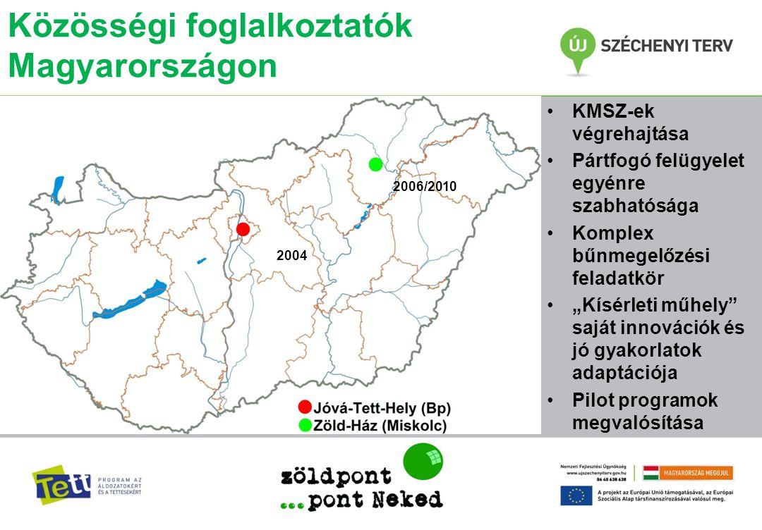 Dia alcím kenyérszöveg 2004 Közösségi foglalkoztatók Magyarországon 2006/2010 •KMSZ-ek végrehajtása •Pártfogó felügyelet egyénre szabhatósága •Komplex