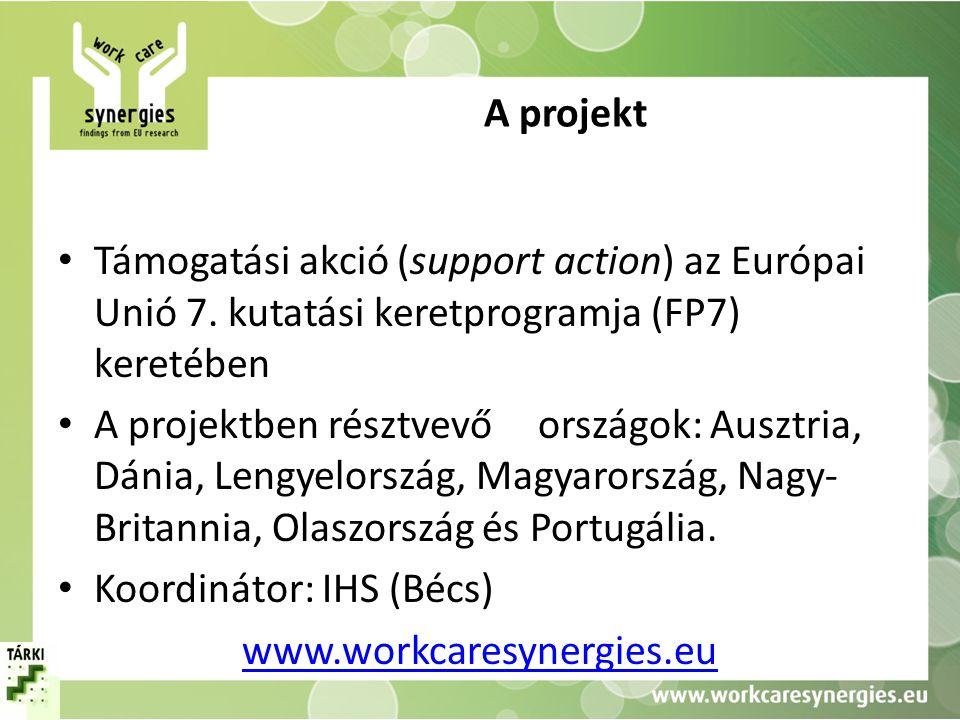 Policy dilemmák - részmunkaidős foglalkoztatás Az ösztönzés előnyei • munka-család egyensúly javítása • az európai összehasonlításban alacsony foglalkoztatottság növelés ének lehetősége (EU2020 foglalkoztatási cél: 75%), meghatározott társadalmi csoportokban • az európai összehasonlításban ugyancsak alacsony termékenység növelése • a gyermekszegénység csökkentése Veszélyek • a női karrier-utak beszűkülhetnek • a részidős állások teljes munkaidős állásokat szoríthatnak ki • ágazati szempontból torzított foglalkoztatási szerkezet jöhet létre • az alacsony bérek miatt a kínálat növekedése vagy a lehetséges pozitív hatások egy része elmaradhat