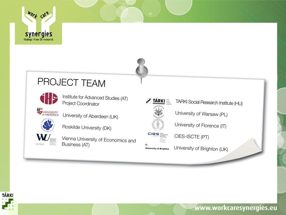 A projekt célja • Cél: a munka-család témakörbe tartozó, már lezárult kutatási projektek eredményeinek széleskörű elterjesztése az érintettek körében • A megcélzott szereplők köre: – a helyi civil szervezetek, a szakszervezetek, a munkaerő-piac meghatározó szereplői (munkaadók, vállalatok képviselői), regionális szervezetek és szolgáltatók, egyéb érintettek; • 2010.