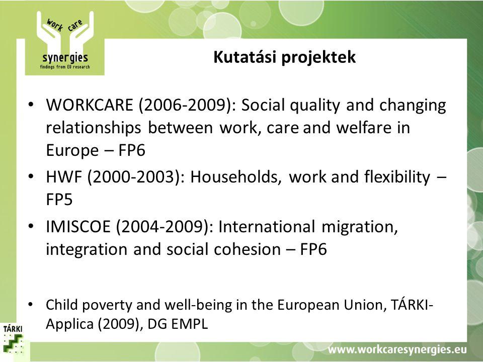 Projekt team • Kutatásvezető: Sik Endre (TÁRKI) • Kutatók: Gábos András (TÁRKI) Giczi Johanna (ELTE) • Kommunikációs szakértő: Bognár Ákos (Image Factory) • Kutatók a WORKCARE projektben: Köllő János (MTA KTI), Scharle Ágota (Budapest Institute) • Kutatók a HWF projektben: Nagy Ildikó (TÁRKI)