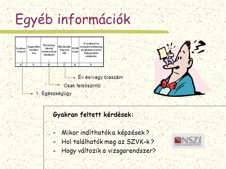 Egyéb információk Gyakran feltett kérdések: -Mikor indíthatók a képzések ? -Hol találhatók meg az SZVK-k ? -Hogy változik a vizsgarendszer? 1. Egészsé