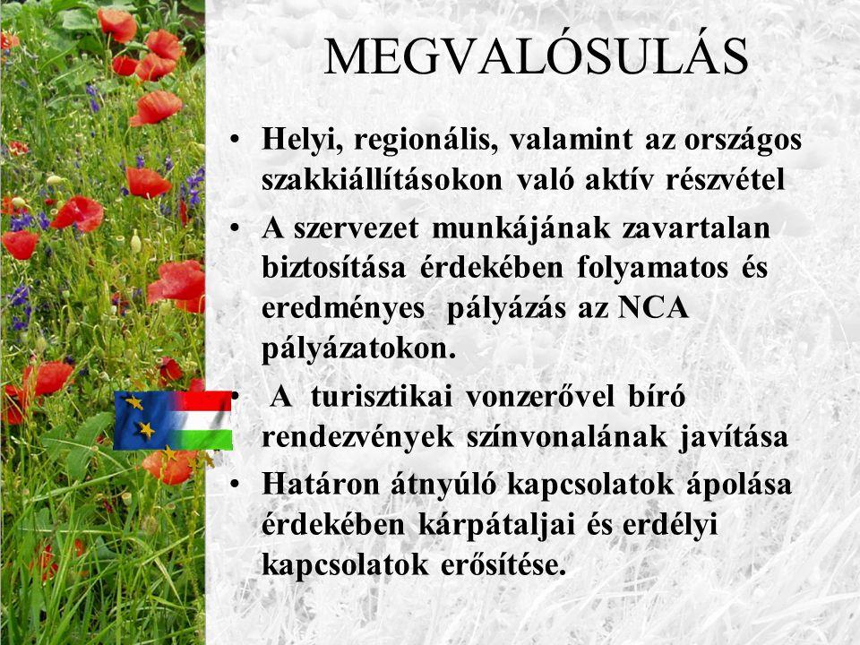 MEGVALÓSULÁS II.