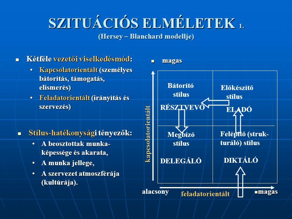SZITUÁCIÓS ELMÉLETEK 1.