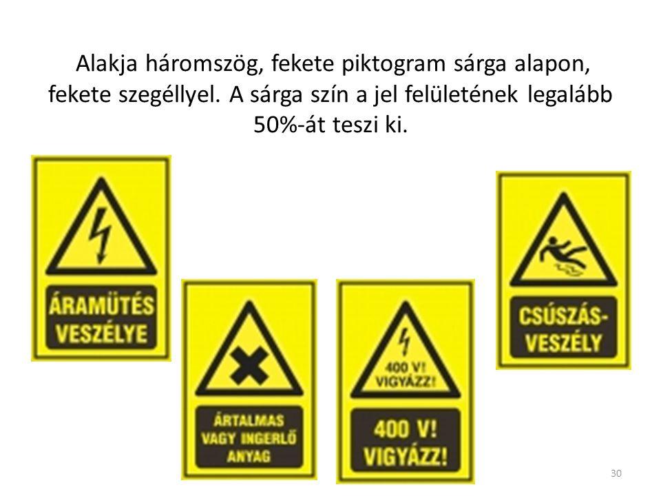 30 Figyelmeztető jelek Alakja háromszög, fekete piktogram sárga alapon, fekete szegéllyel. A sárga szín a jel felületének legalább 50%-át teszi ki.