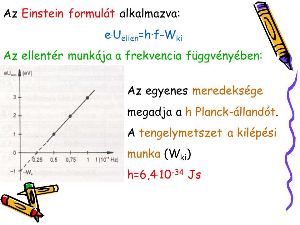 Az Einstein formulát alkalmazva: e ∙ U ellen =h∙f-W ki Az ellentér munkája a frekvencia függvényében: Az egyenes meredeksége megadja a h Planck-álland