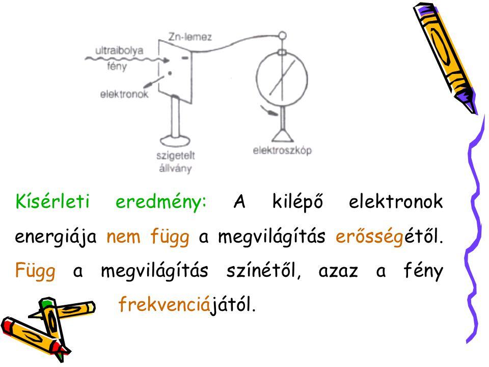 Kísérleti eredmény: A kilépő elektronok energiája nem függ a megvilágítás erősségétől. Függ a megvilágítás színétől, azaz a fény frekvenciájától.