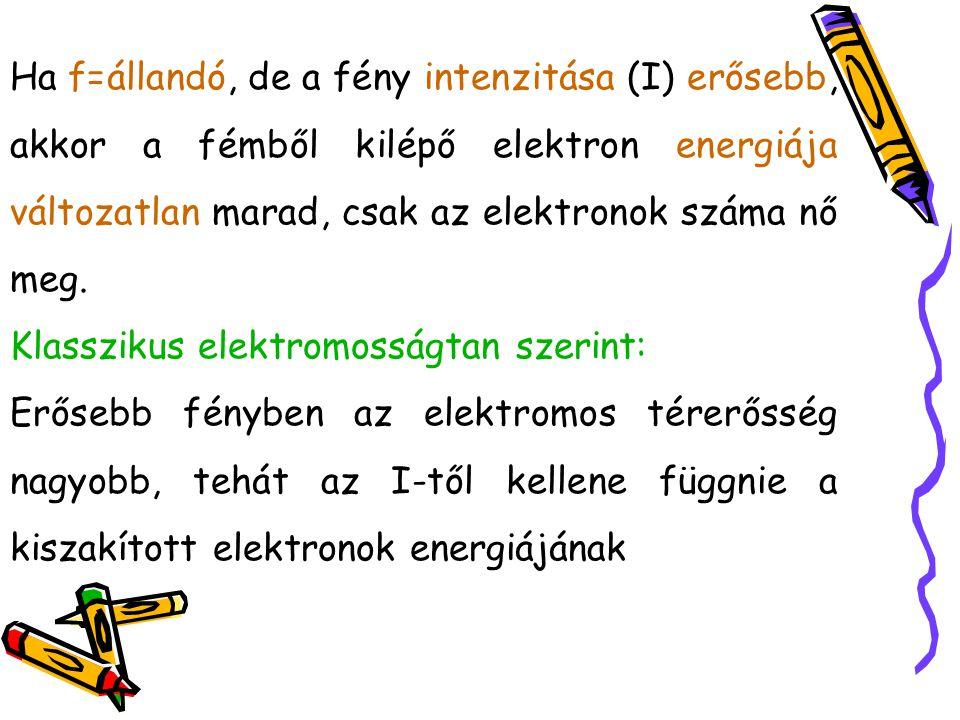 Ha f=állandó, de a fény intenzitása (I) erősebb, akkor a fémből kilépő elektron energiája változatlan marad, csak az elektronok száma nő meg. Klasszik