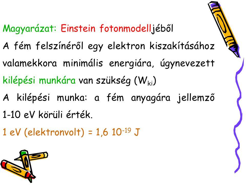 Magyarázat: Einstein fotonmodelljéből A fém felszínéről egy elektron kiszakításához valamekkora minimális energiára, úgynevezett kilépési munkára van