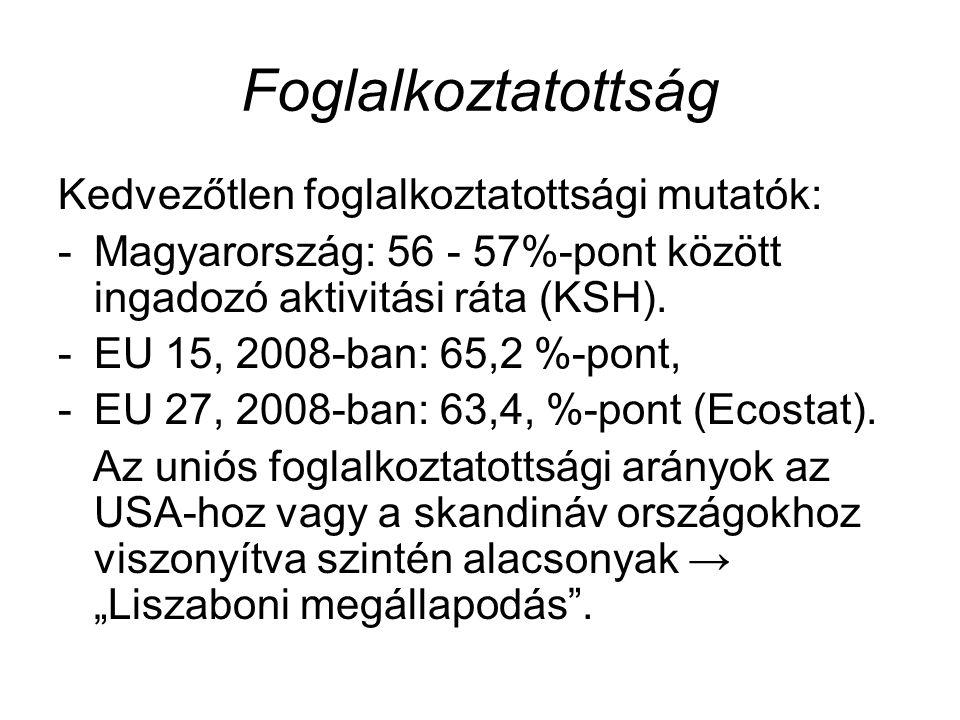 Foglalkoztatottság Kedvezőtlen foglalkoztatottsági mutatók: -Magyarország: 56 - 57%-pont között ingadozó aktivitási ráta (KSH).
