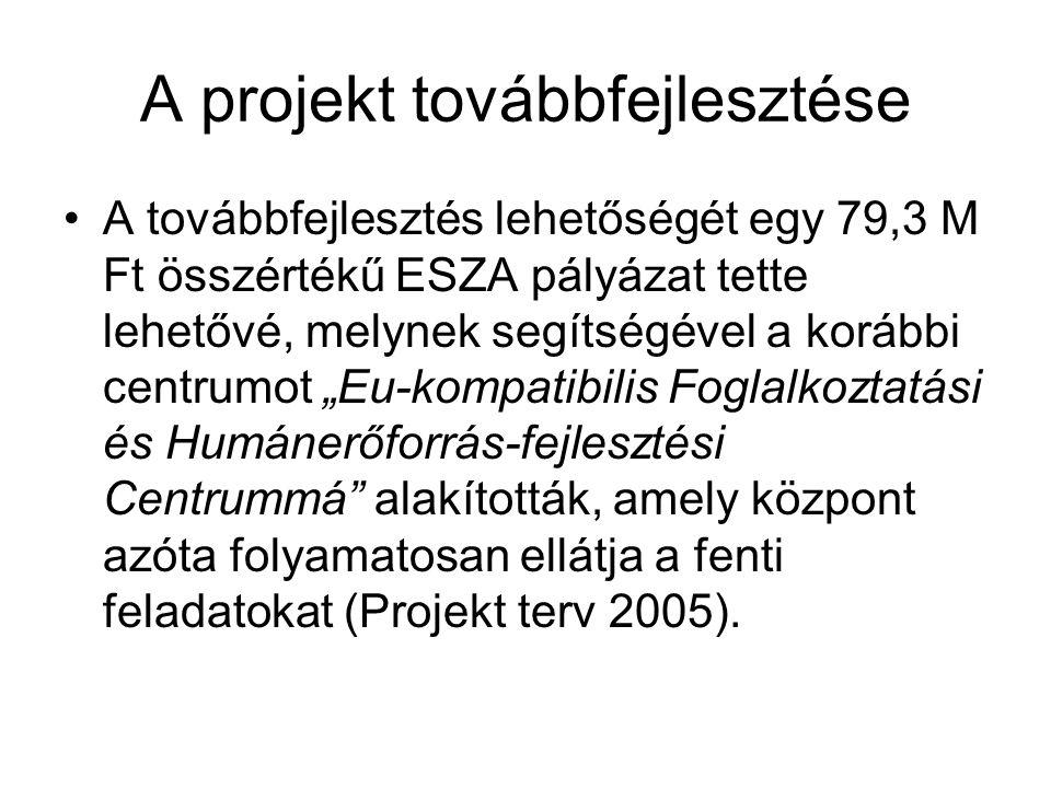 """A projekt továbbfejlesztése •A továbbfejlesztés lehetőségét egy 79,3 M Ft összértékű ESZA pályázat tette lehetővé, melynek segítségével a korábbi centrumot """"Eu-kompatibilis Foglalkoztatási és Humánerőforrás-fejlesztési Centrummá alakították, amely központ azóta folyamatosan ellátja a fenti feladatokat (Projekt terv 2005)."""