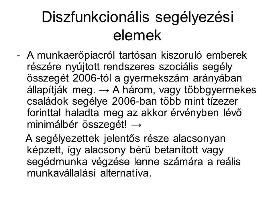Diszfunkcionális segélyezési elemek - 2007.
