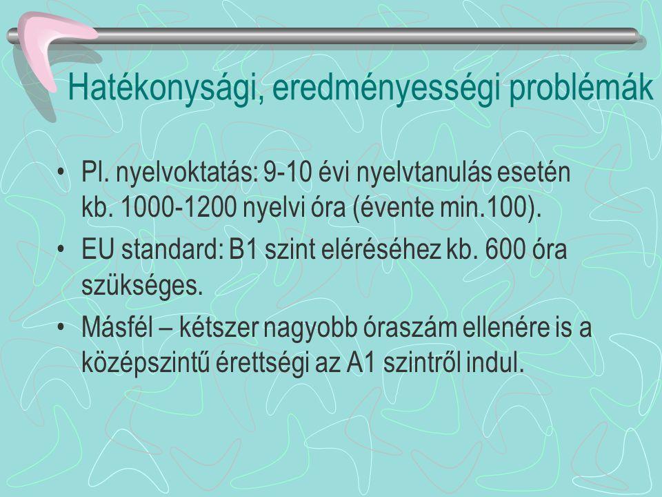 Hatékonysági, eredményességi problémák •Pl. nyelvoktatás: 9-10 évi nyelvtanulás esetén kb. 1000-1200 nyelvi óra (évente min.100). •EU standard: B1 szi