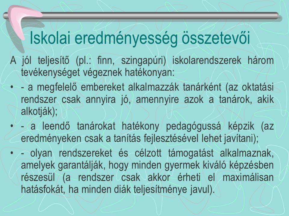 Iskolai eredményesség összetevői A jól teljesítő (pl.: finn, szingapúri) iskolarendszerek három tevékenységet végeznek hatékonyan: •- a megfelelő embe