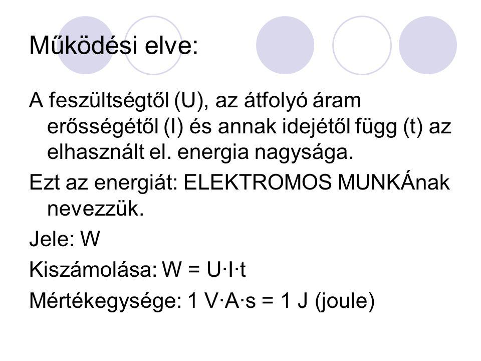 Működési elve: A feszültségtől (U), az átfolyó áram erősségétől (I) és annak idejétől függ (t) az elhasznált el. energia nagysága. Ezt az energiát: EL
