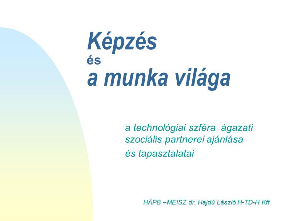 Képzés és a munka világa a technológiai szféra ágazati szociális partnerei ajánlása és tapasztalatai HÁPB –MEISZ dr. Hajdú László H-TD-H Kft