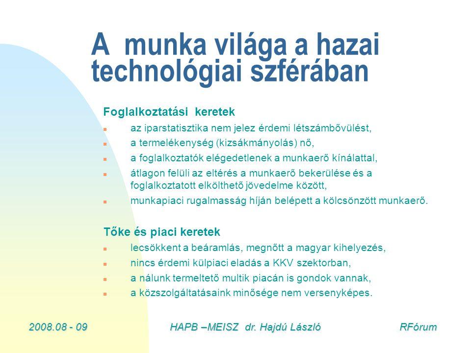 2008.08 - 09HAPB –MEISZ dr. Hajdú László RFórum A munka világa a hazai technológiai szférában Foglalkoztatási keretek n n az iparstatisztika nem jelez
