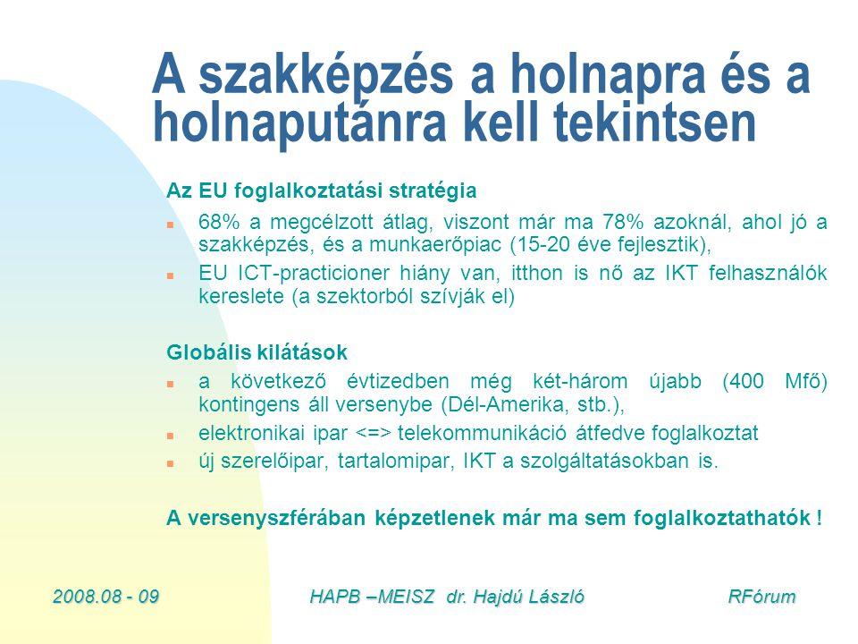 2008.08 - 09HAPB –MEISZ dr. Hajdú László RFórum A szakképzés a holnapra és a holnaputánra kell tekintsen Az EU foglalkoztatási stratégia n 68% a megcé