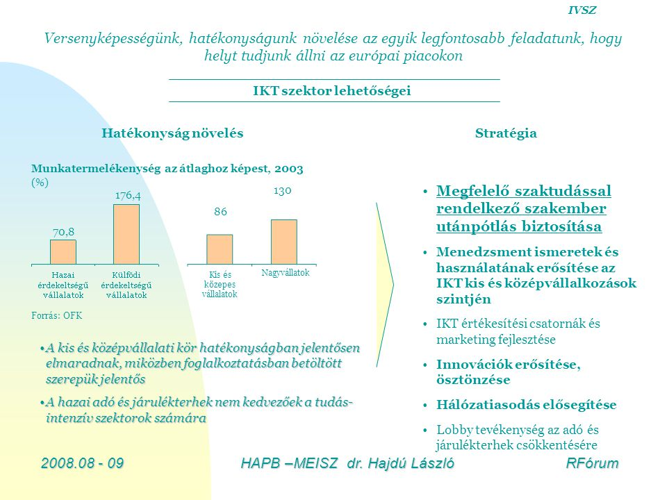 2008.08 - 09HAPB –MEISZ dr. Hajdú László RFórum Stratégia •A kis és középvállalati kör hatékonyságban jelentősen elmaradnak, miközben foglalkoztatásba