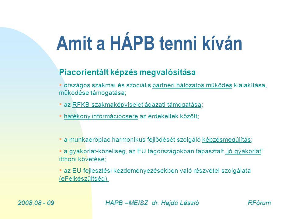 2008.08 - 09HAPB –MEISZ dr. Hajdú László RFórum Amit a HÁPB tenni kíván Piacorientált képzés megvalósítása   országos szakmai és szociális partneri